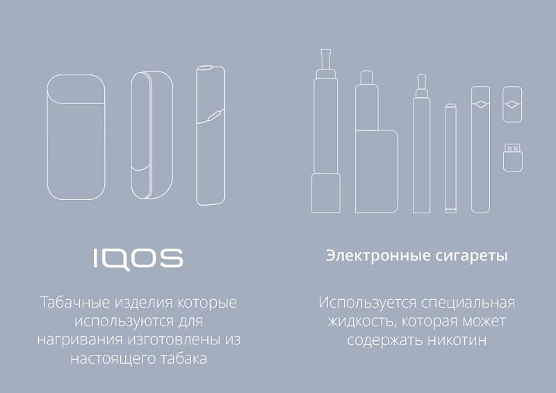 Айкос и электронные сигареты